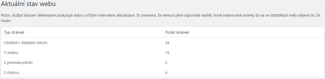 Seznam Webmaster - stav webu